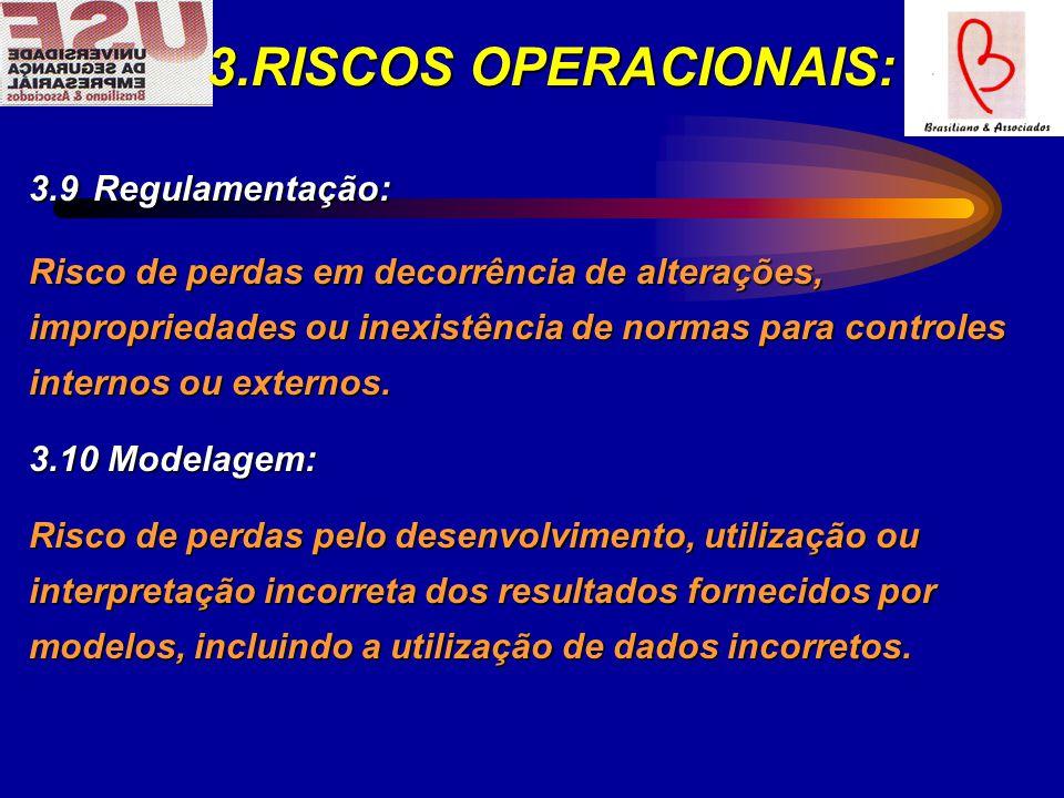 3.RISCOS OPERACIONAIS: 3.RISCOS OPERACIONAIS: 3.9 Regulamentação: Risco de perdas em decorrência de alterações, impropriedades ou inexistência de normas para controles internos ou externos.