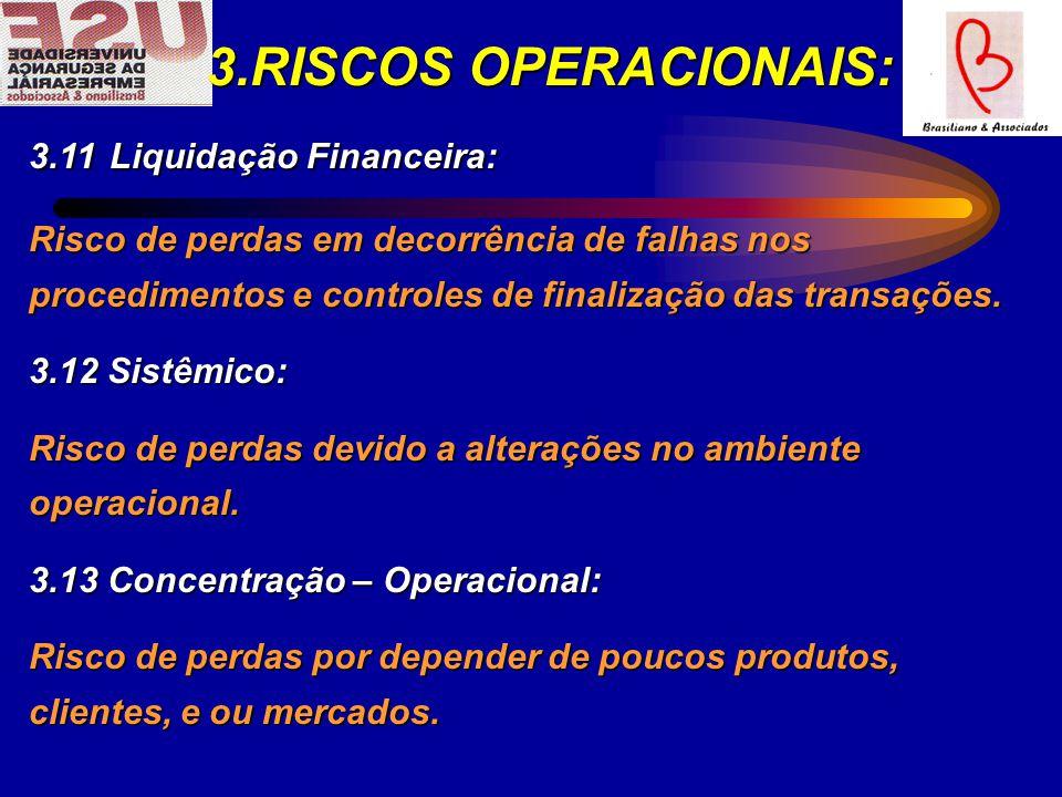 3.RISCOS OPERACIONAIS: 3.11 Liquidação Financeira: 3.RISCOS OPERACIONAIS: 3.11 Liquidação Financeira: Risco de perdas em decorrência de falhas nos procedimentos e controles de finalização das transações.