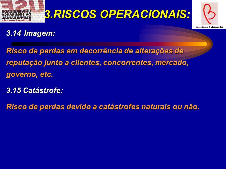 3.RISCOS OPERACIONAIS: 3.14 Imagem: 3.RISCOS OPERACIONAIS: 3.14 Imagem: Risco de perdas em decorrência de alterações de reputação junto a clientes, concorrentes, mercado, governo, etc.