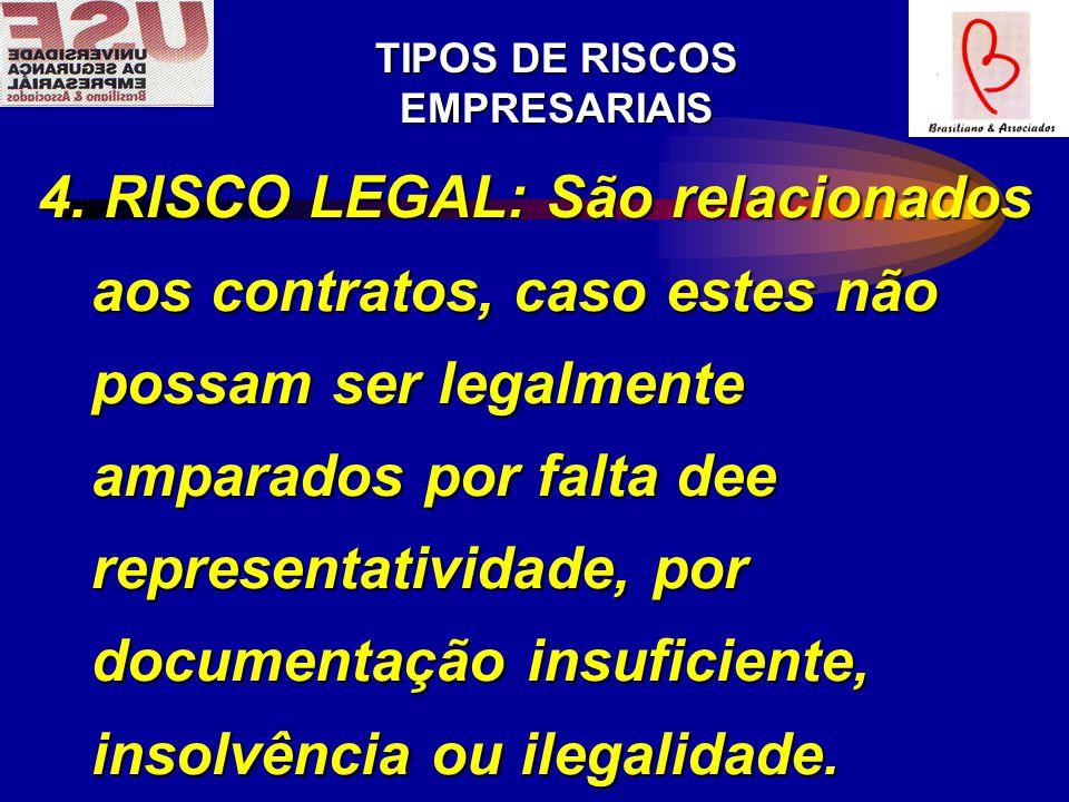 TIPOS DE RISCOS EMPRESARIAIS 4.