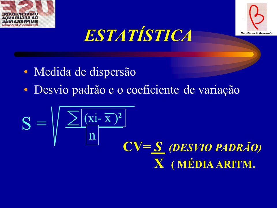 ESTATÍSTICA Medida de dispersão Desvio padrão e o coeficiente de variação (xi- x ) 2 n S = CV= S (DESVIO PADRÃO) X ( MÉDIA ARITM.