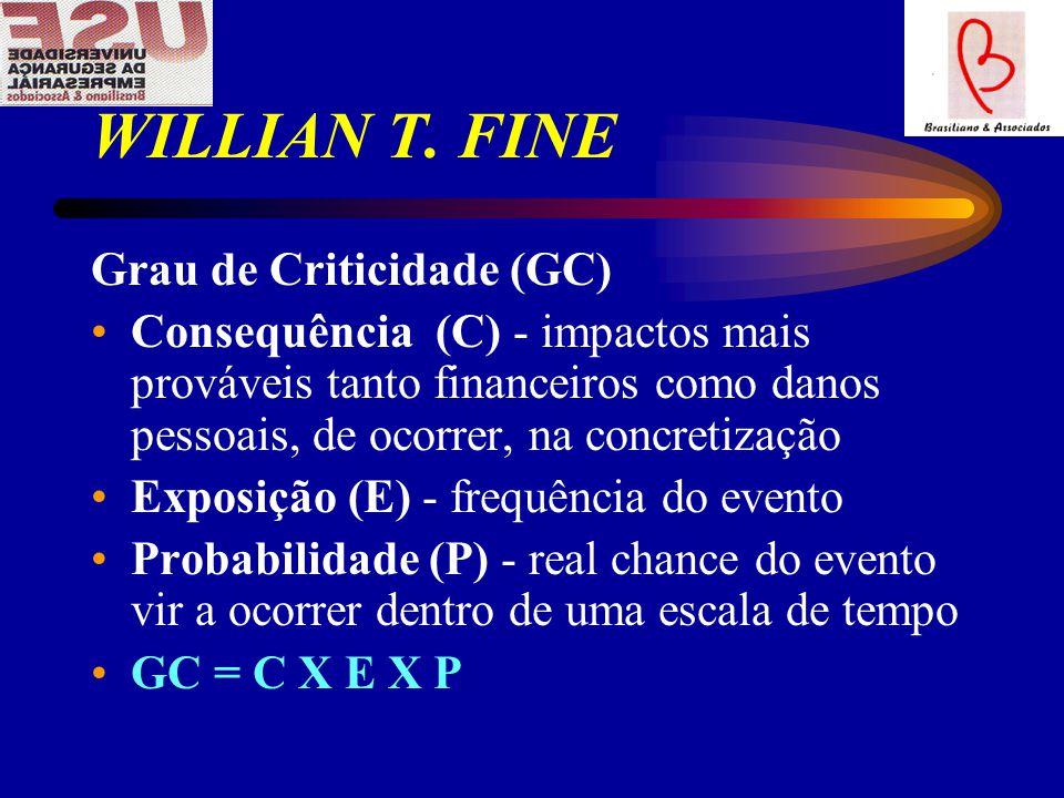 WILLIAN T.