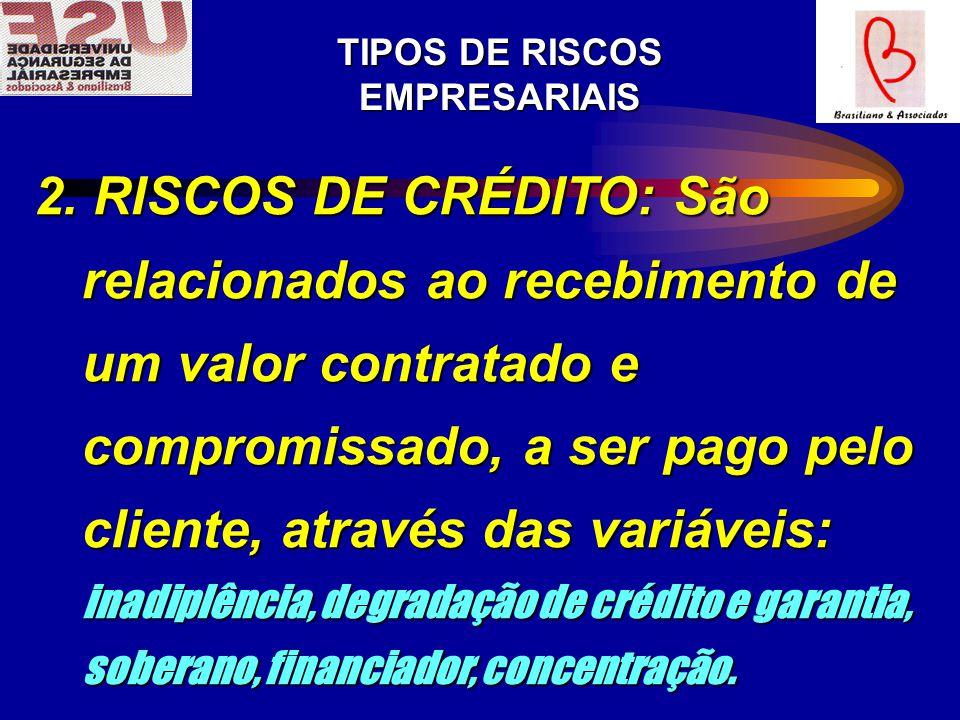 TIPOS DE RISCOS EMPRESARIAIS 2.