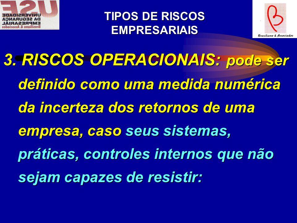 TIPOS DE RISCOS EMPRESARIAIS 3.