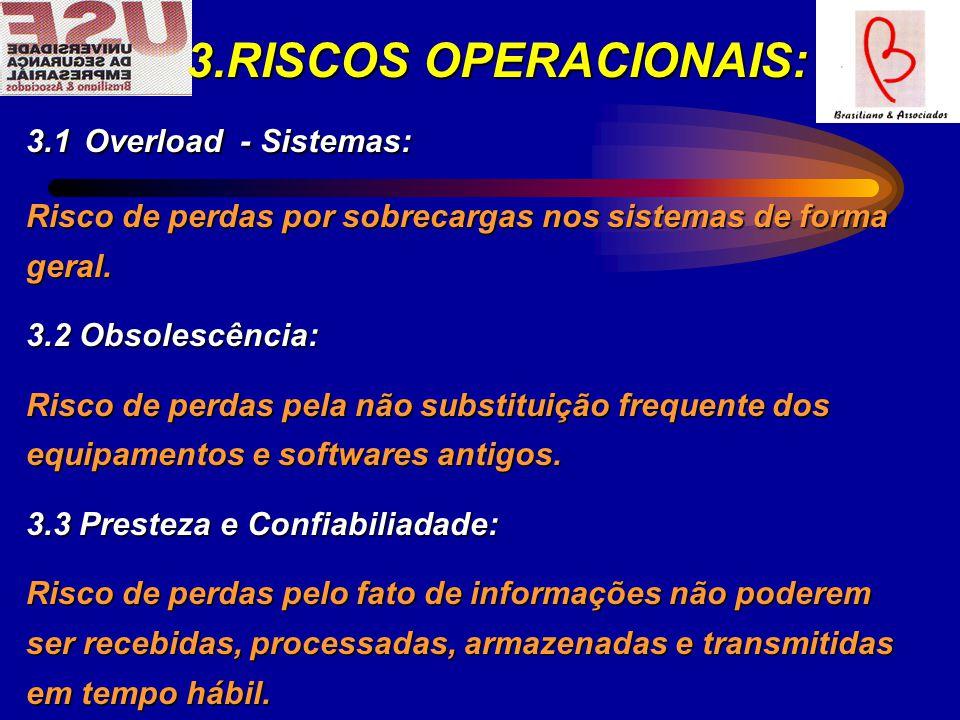 3.RISCOS OPERACIONAIS: 3.1 Overload - Sistemas: 3.RISCOS OPERACIONAIS: 3.1 Overload - Sistemas: Risco de perdas por sobrecargas nos sistemas de forma geral.