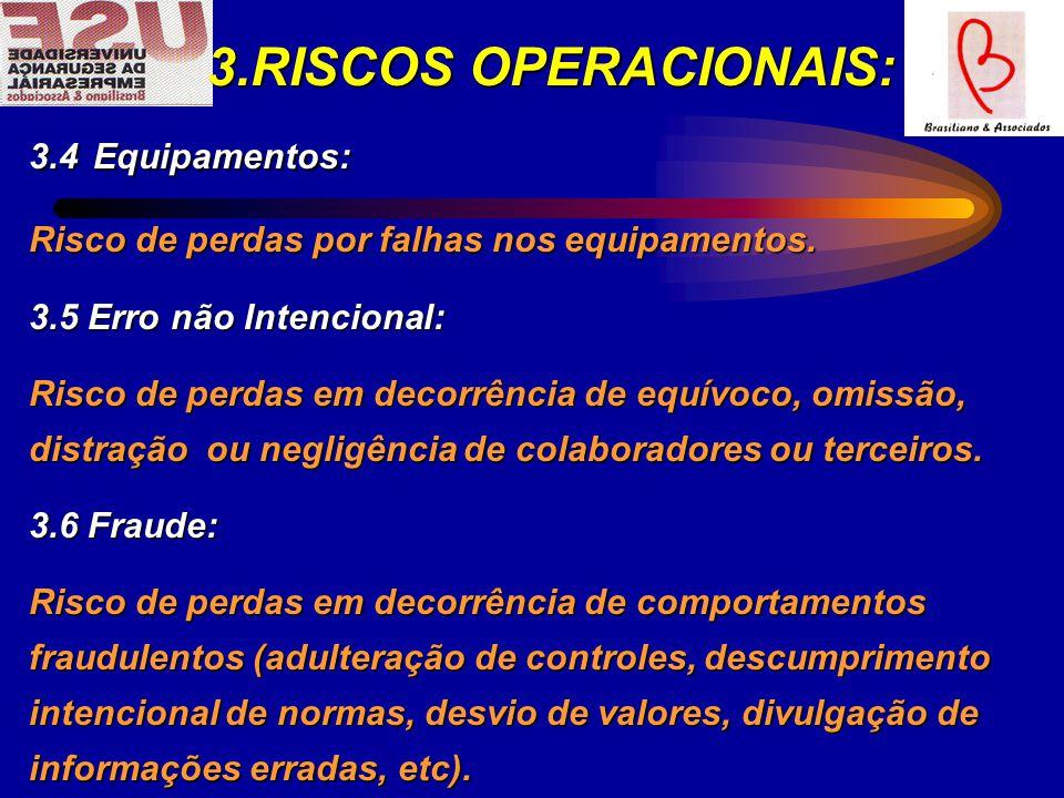 3.RISCOS OPERACIONAIS: 3.4 Equipamentos: 3.RISCOS OPERACIONAIS: 3.4 Equipamentos: Risco de perdas por falhas nos equipamentos.