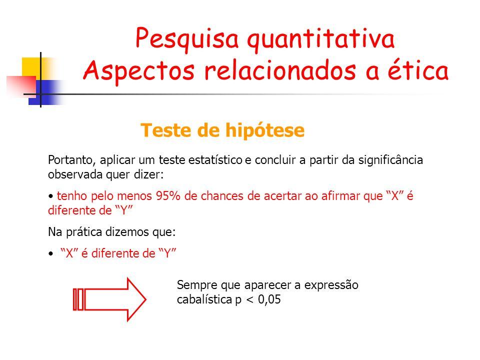 Pesquisa quantitativa Aspectos relacionados a ética Teste de hipótese Portanto, aplicar um teste estatístico e concluir a partir da significância obse