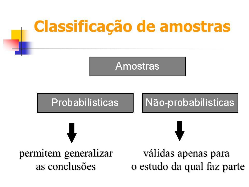 Classificação de amostras permitem generalizar as conclusões válidas apenas para o estudo da qual faz parte o estudo da qual faz parte