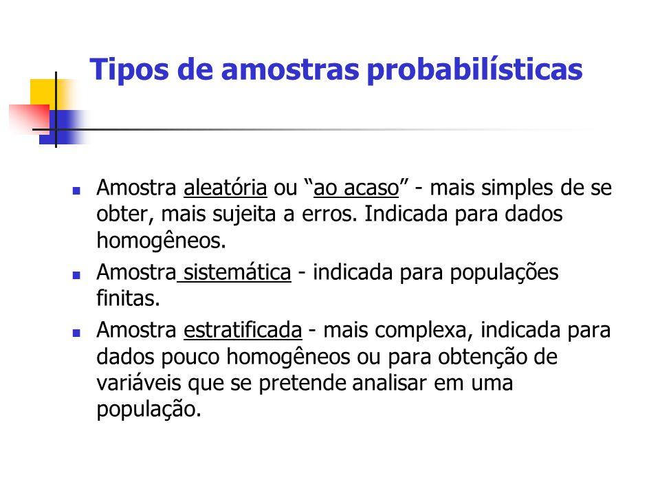 Tipos de amostras probabilísticas Amostra aleatória ou ao acaso - mais simples de se obter, mais sujeita a erros. Indicada para dados homogêneos. Amos