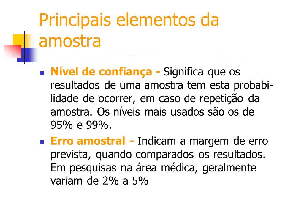 Principais elementos da amostra Nível de confiança - Significa que os resultados de uma amostra tem esta probabi- lidade de ocorrer, em caso de repeti