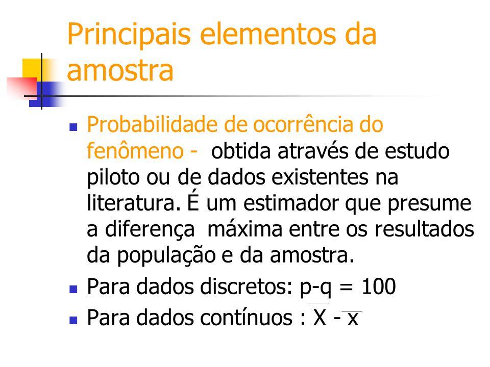 Principais elementos da amostra Probabilidade de ocorrência do fenômeno - obtida através de estudo piloto ou de dados existentes na literatura. É um e