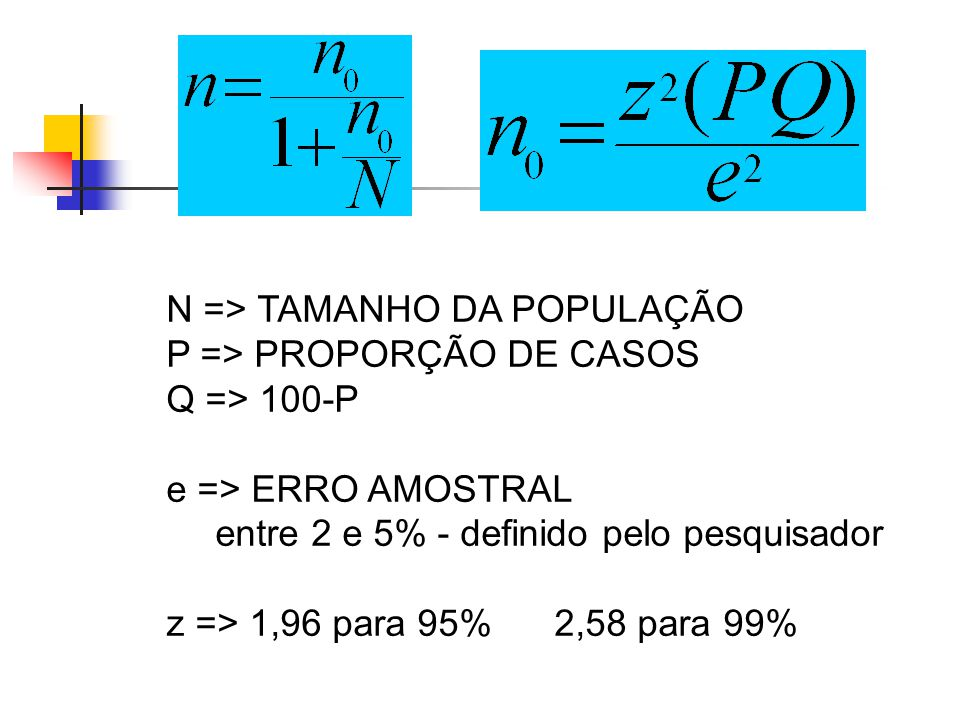 N => TAMANHO DA POPULAÇÃO P => PROPORÇÃO DE CASOS Q => 100-P e => ERRO AMOSTRAL entre 2 e 5% - definido pelo pesquisador z => 1,96 para 95% 2,58 para