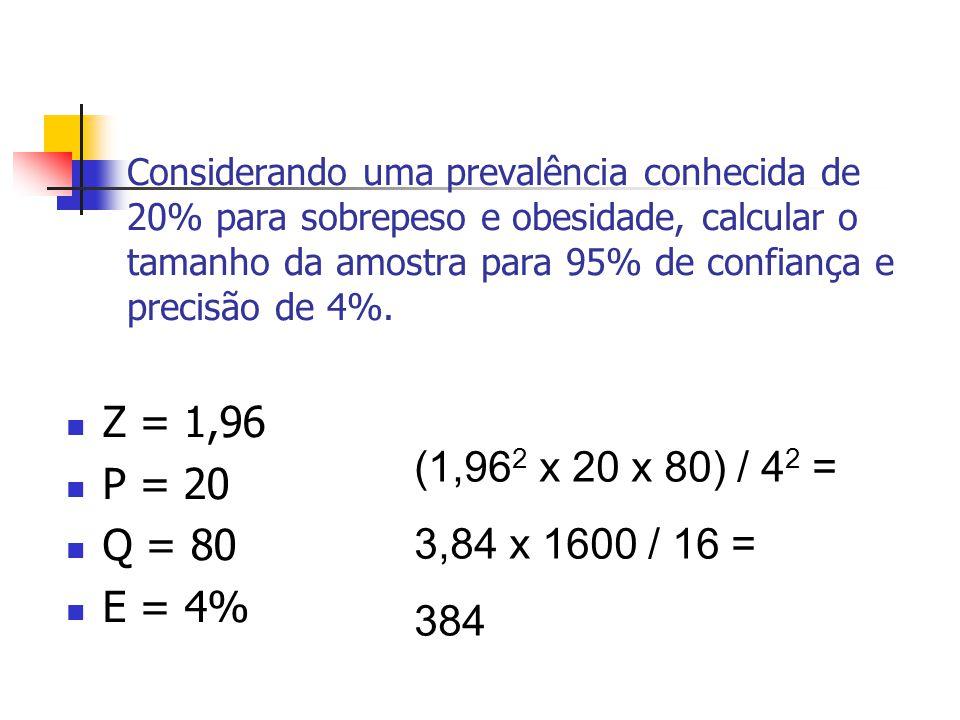 Z = 1,96 P = 20 Q = 80 E = 4% (1,96 2 x 20 x 80) / 4 2 = 3,84 x 1600 / 16 = 384