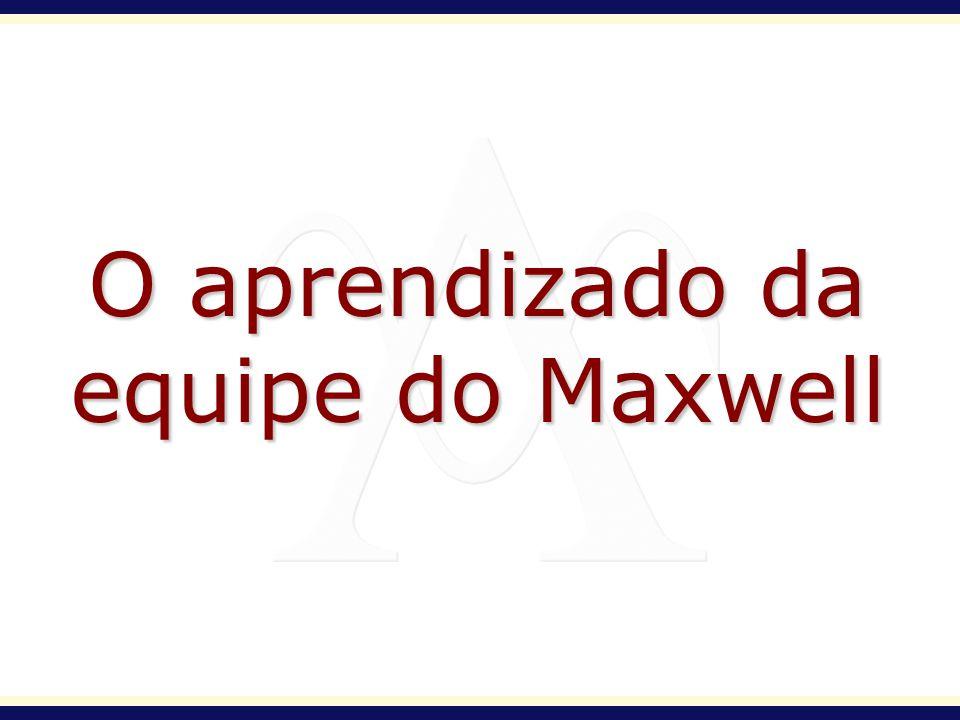 O aprendizado da equipe do Maxwell