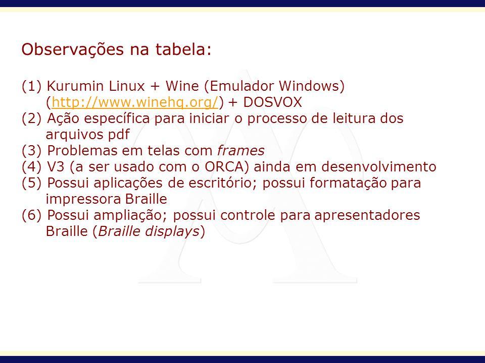 Observações na tabela: (1) Kurumin Linux + Wine (Emulador Windows) (http://www.winehq.org/) + DOSVOXhttp://www.winehq.org/ (2) Ação específica para in