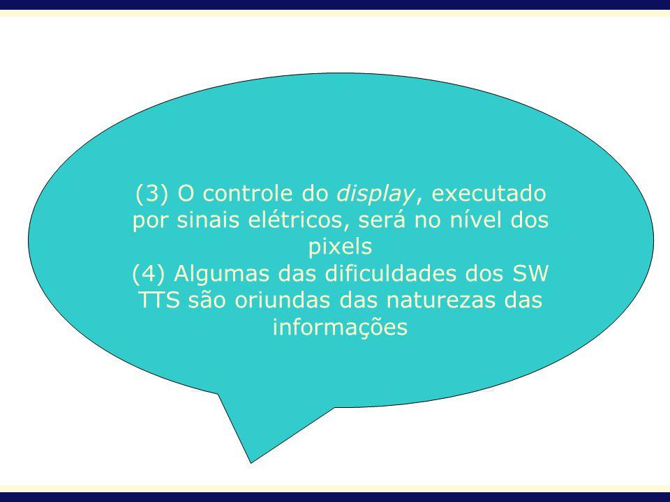 (3) O controle do display, executado por sinais elétricos, será no nível dos pixels (4) Algumas das dificuldades dos SW TTS são oriundas das naturezas
