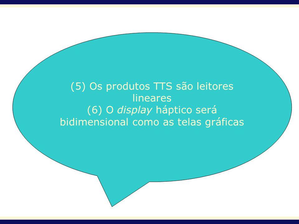 (5) Os produtos TTS são leitores lineares (6) O display háptico será bidimensional como as telas gráficas