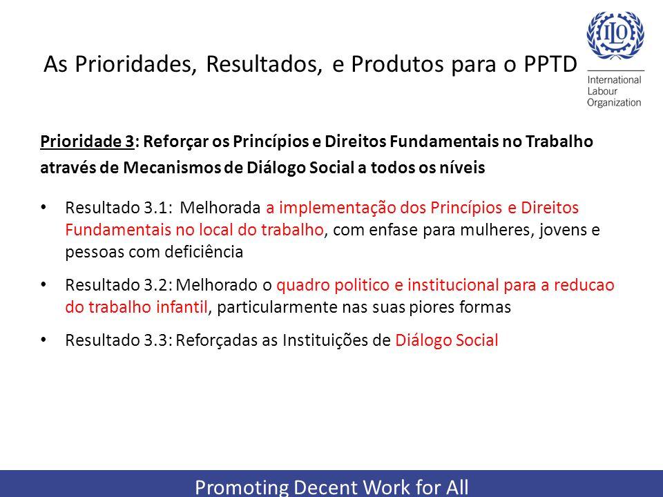Promoting Decent Work for All Prioridade 3: Reforçar os Princípios e Direitos Fundamentais no Trabalho através de Mecanismos de Diálogo Social a todos