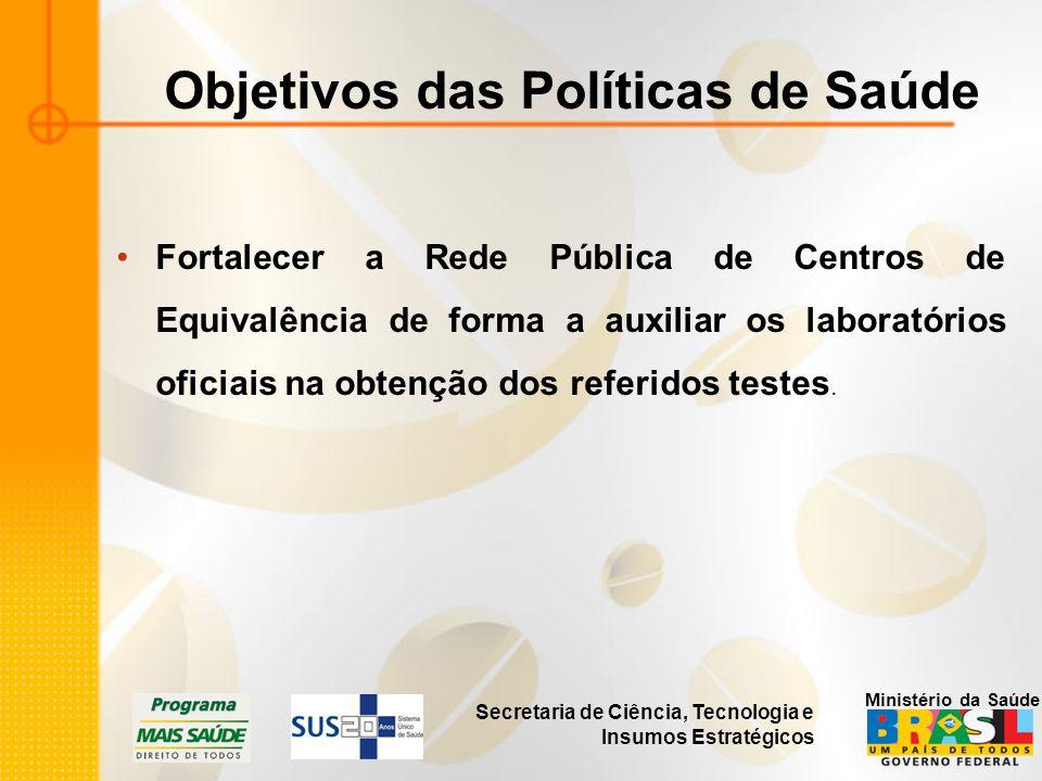 Secretaria de Ciência, Tecnologia e Insumos Estratégicos Ministério da Saúde Objetivos das Políticas de Saúde Fortalecer a Rede Pública de Centros de