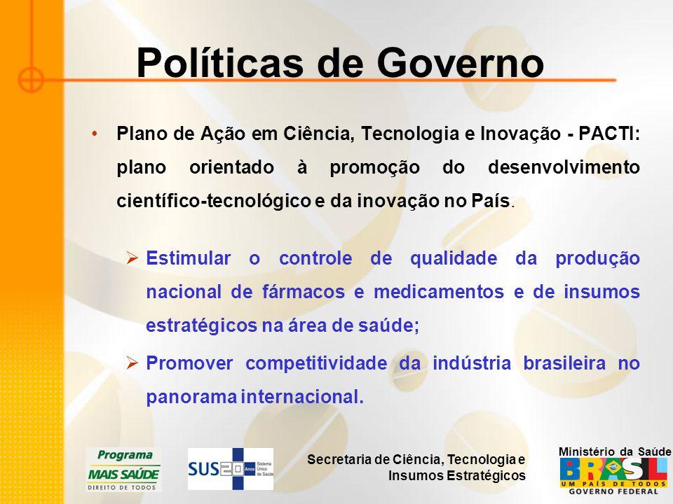 Secretaria de Ciência, Tecnologia e Insumos Estratégicos Ministério da Saúde Políticas de Governo Plano de Ação em Ciência, Tecnologia e Inovação - PA