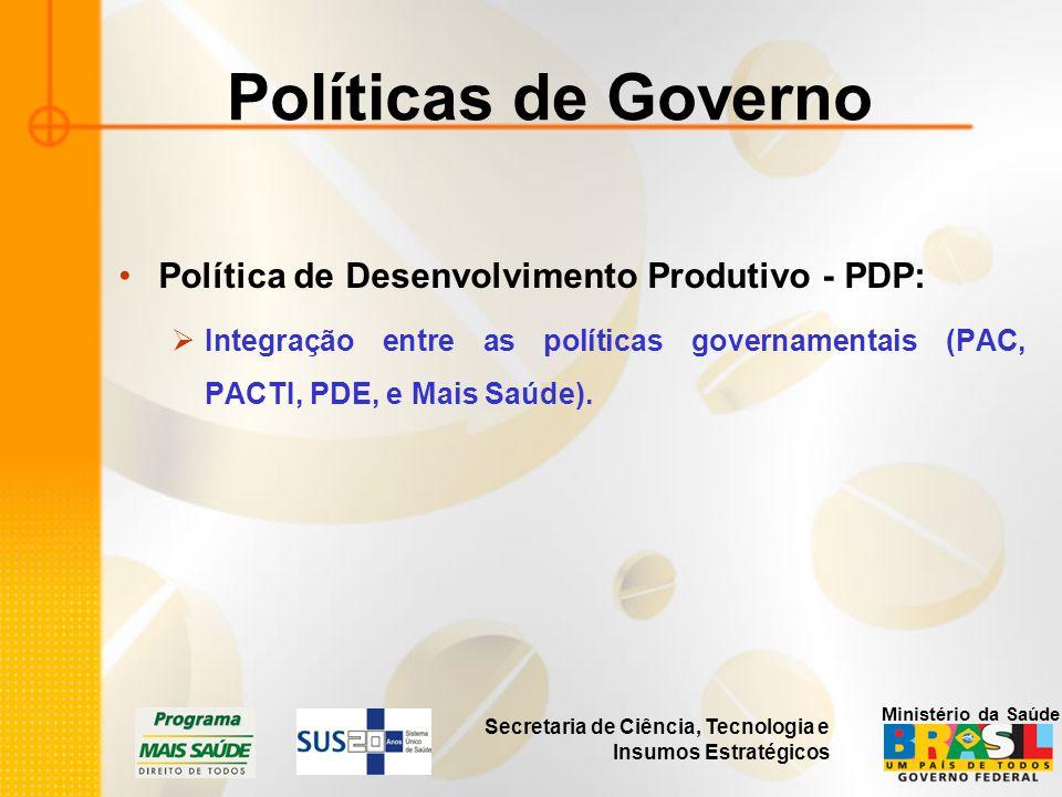Secretaria de Ciência, Tecnologia e Insumos Estratégicos Ministério da Saúde Políticas de Governo Política de Desenvolvimento Produtivo - PDP: Integra