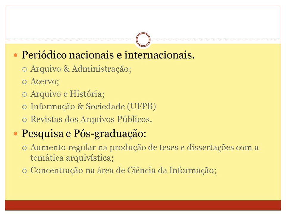 Periódico nacionais e internacionais. Arquivo & Administração; Acervo; Arquivo e História; Informação & Sociedade (UFPB) Revistas dos Arquivos Público