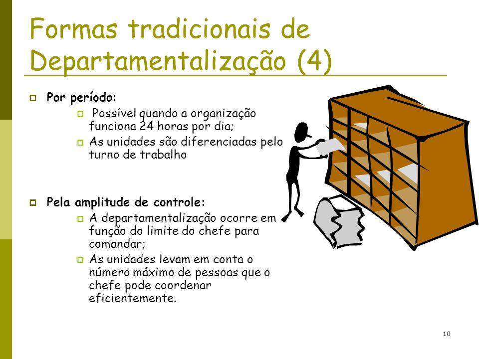 10 Por período: Possível quando a organização funciona 24 horas por dia; As unidades são diferenciadas pelo turno de trabalho Pela amplitude de contro