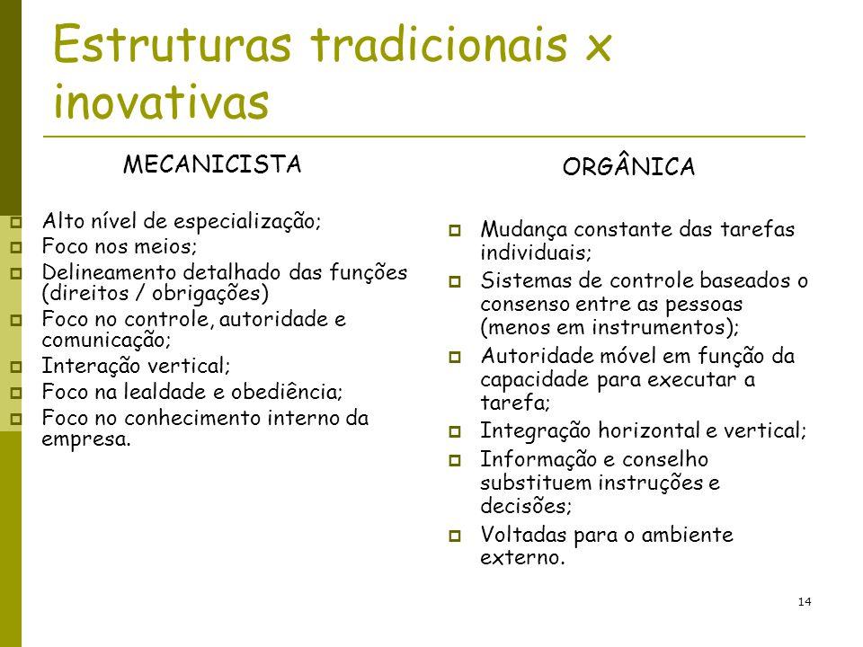 14 Estruturas tradicionais x inovativas MECANICISTA Alto nível de especialização; Foco nos meios; Delineamento detalhado das funções (direitos / obrig