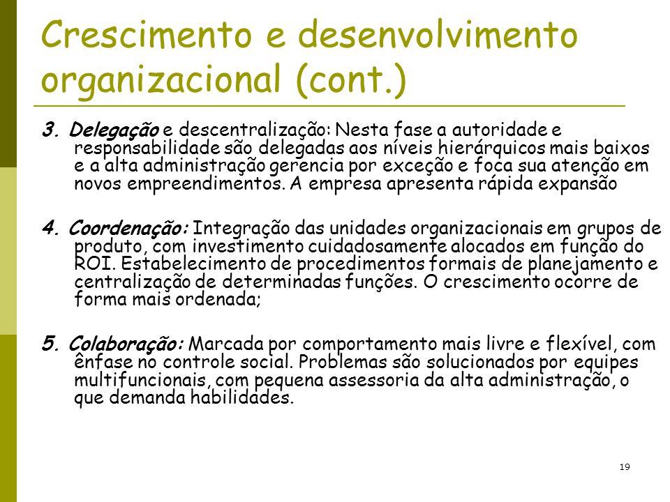 19 Crescimento e desenvolvimento organizacional (cont.) 3. Delegação e descentralização: Nesta fase a autoridade e responsabilidade são delegadas aos