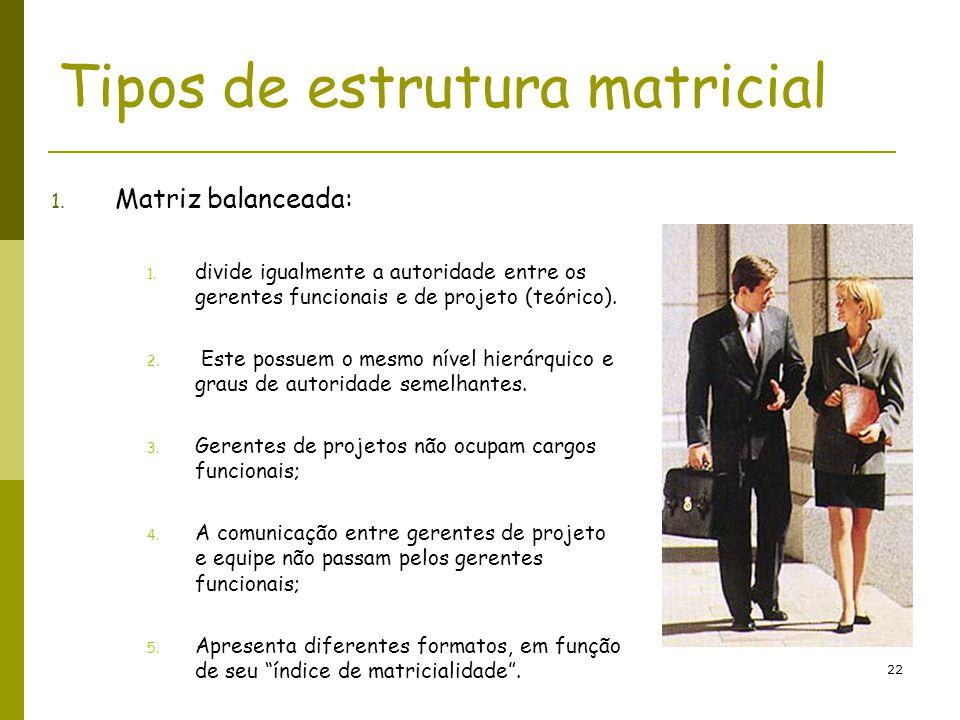 22 Tipos de estrutura matricial 1. Matriz balanceada: 1. divide igualmente a autoridade entre os gerentes funcionais e de projeto (teórico). 2. Este p