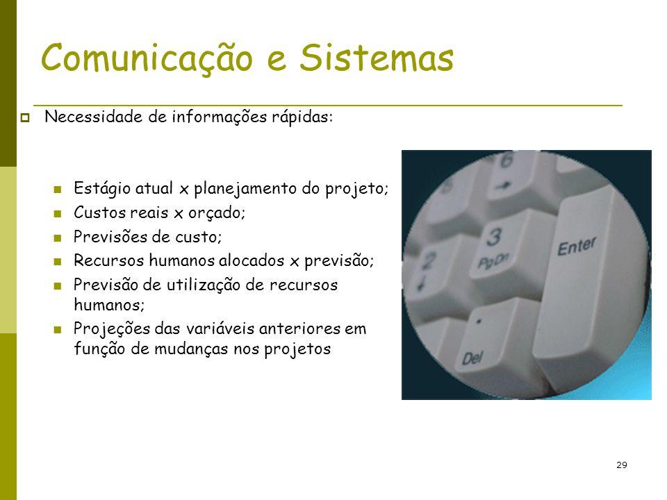 29 Comunicação e Sistemas Necessidade de informações rápidas: Estágio atual x planejamento do projeto; Custos reais x orçado; Previsões de custo; Recu