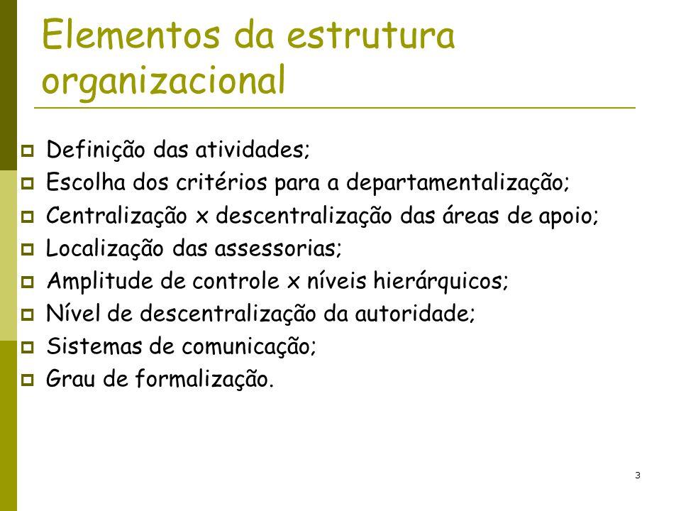3 Elementos da estrutura organizacional Definição das atividades; Escolha dos critérios para a departamentalização; Centralização x descentralização d