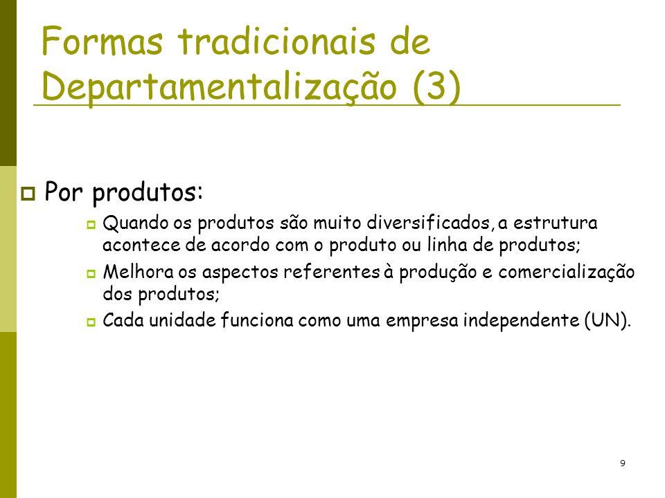 9 Por produtos: Quando os produtos são muito diversificados, a estrutura acontece de acordo com o produto ou linha de produtos; Melhora os aspectos re