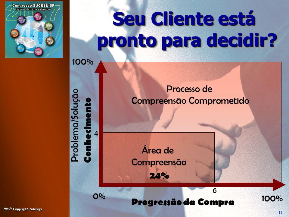 2007 © Copyright Interage 11 Seu Cliente está pronto para decidir.