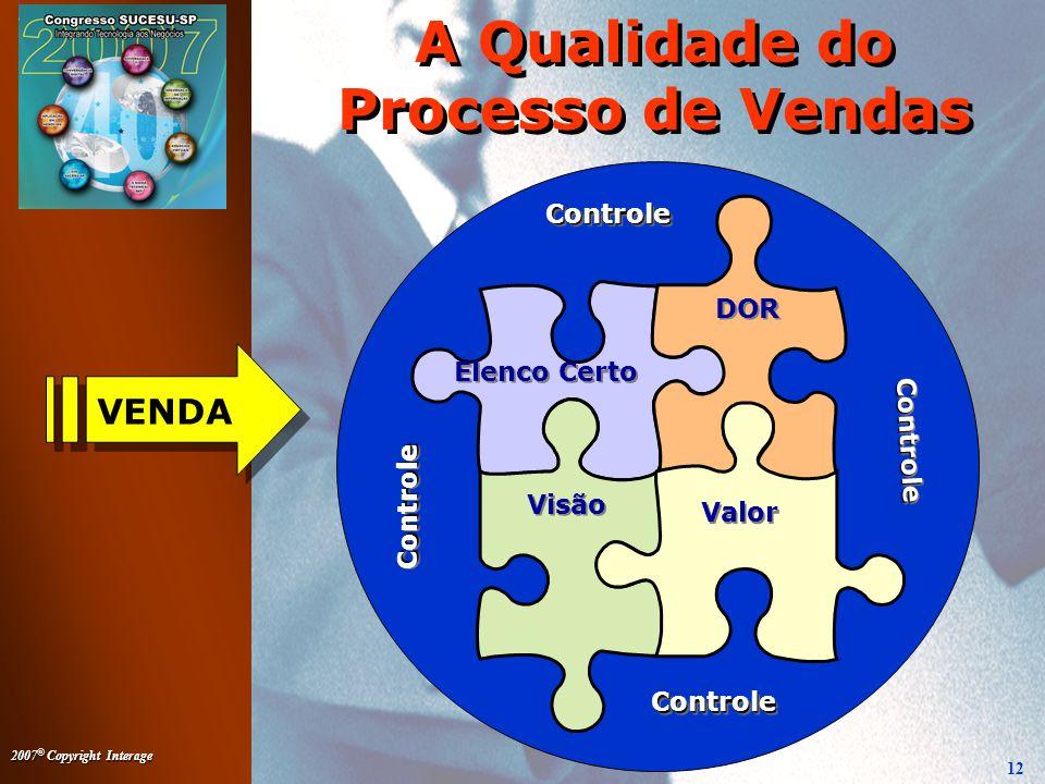 2007 © Copyright Interage 12 ControleControle ControleControle ControleControle ControleControle A Qualidade do Processo de Vendas Elenco Certo DOR Visão Valor VENDA