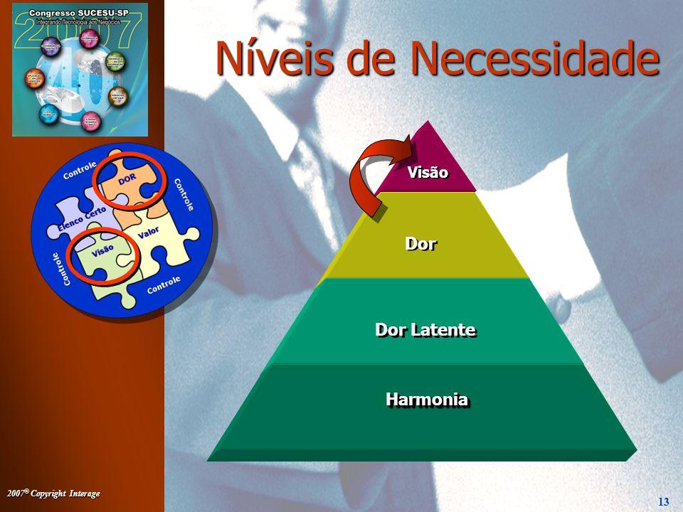 2007 © Copyright Interage 13 HarmoniaHarmonia Dor Latente Dor Visão Níveis de Necessidade