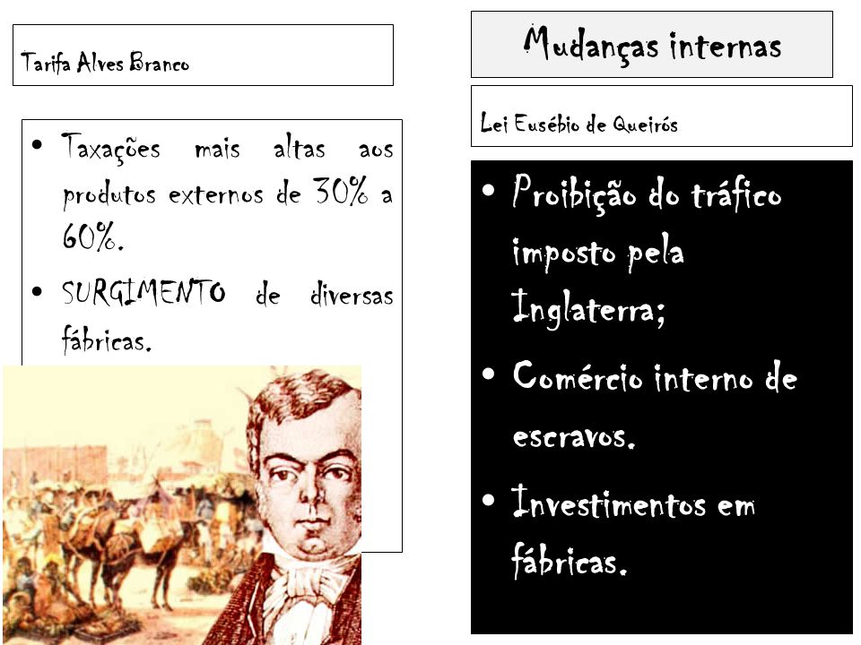 Mudanças internas Tarifa Alves Branco Taxações mais altas aos produtos externos de 30% a 60%.