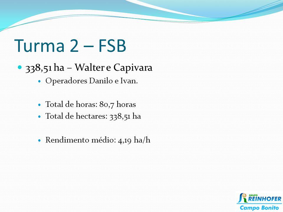 Turma 2 – FSB 338,51 ha – Walter e Capivara Operadores Danilo e Ivan. Total de horas: 80,7 horas Total de hectares: 338,51 ha Rendimento médio: 4,19 h