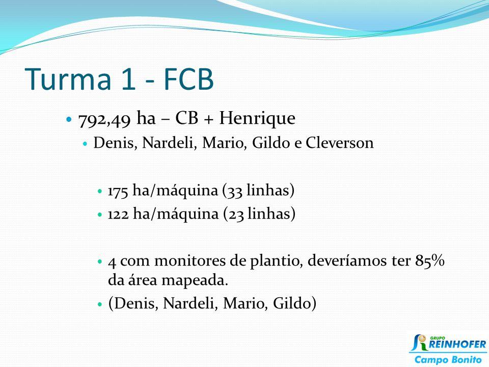 Turma 1 - FCB 792,49 ha – CB + Henrique Denis, Nardeli, Mario, Gildo e Cleverson 175 ha/máquina (33 linhas) 122 ha/máquina (23 linhas) 4 com monitores