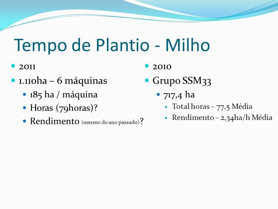 Tempo de Plantio - Milho 2011 1.110ha – 6 máquinas 185 ha / máquina Horas (79horas)? Rendimento (mesmo do ano passado) ? 2010 Grupo SSM33 717,4 ha Tot