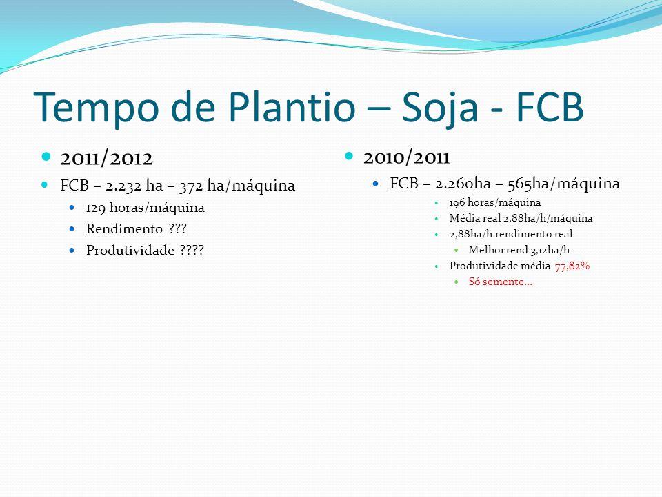Tempo de Plantio – Soja - FCB 2011/2012 FCB – 2.232 ha – 372 ha/máquina 129 horas/máquina Rendimento ??? Produtividade ???? 2010/2011 FCB – 2.260ha –
