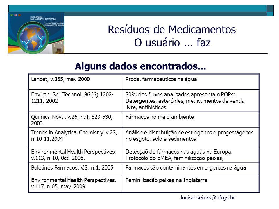 louise.seixas@ufrgs.br Alguns dados encontrados... Resíduos de Medicamentos O usuário... faz Lancet, v.355, may 2000Prods. farmaceuticos na água Envir
