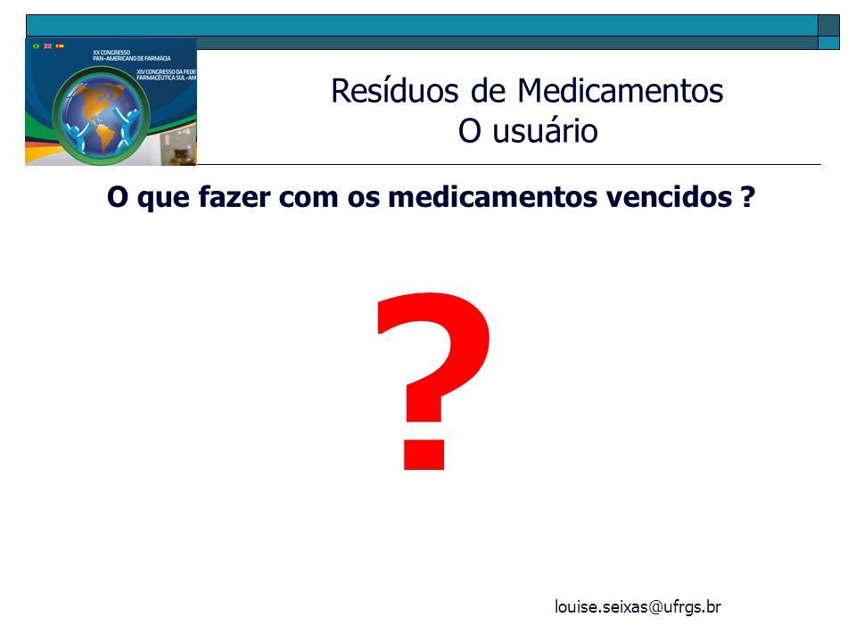 louise.seixas@ufrgs.br O que fazer com os medicamentos vencidos ? ? Resíduos de Medicamentos O usuário