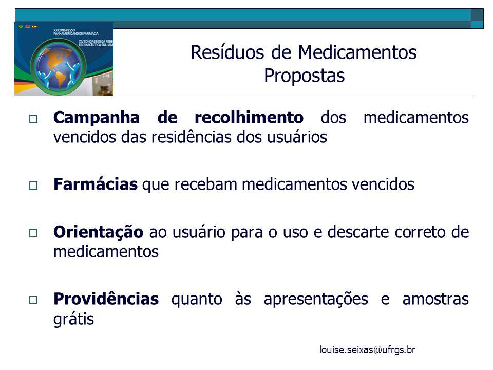 louise.seixas@ufrgs.br Campanha de recolhimento dos medicamentos vencidos das residências dos usuários Farmácias que recebam medicamentos vencidos Ori