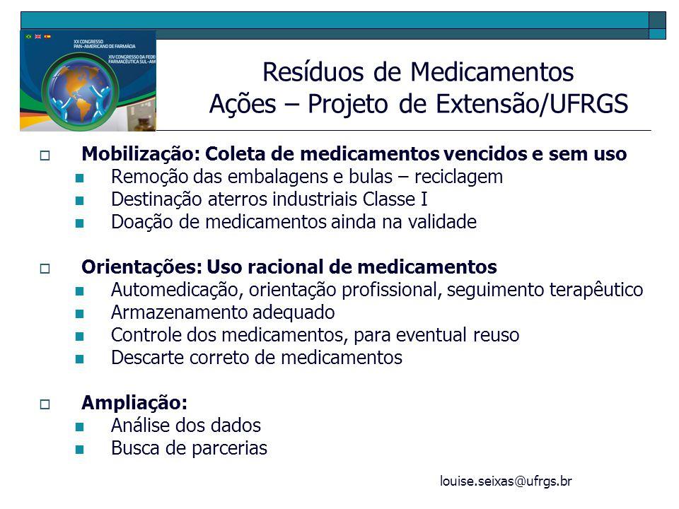 louise.seixas@ufrgs.br Mobilização: Coleta de medicamentos vencidos e sem uso Remoção das embalagens e bulas – reciclagem Destinação aterros industria