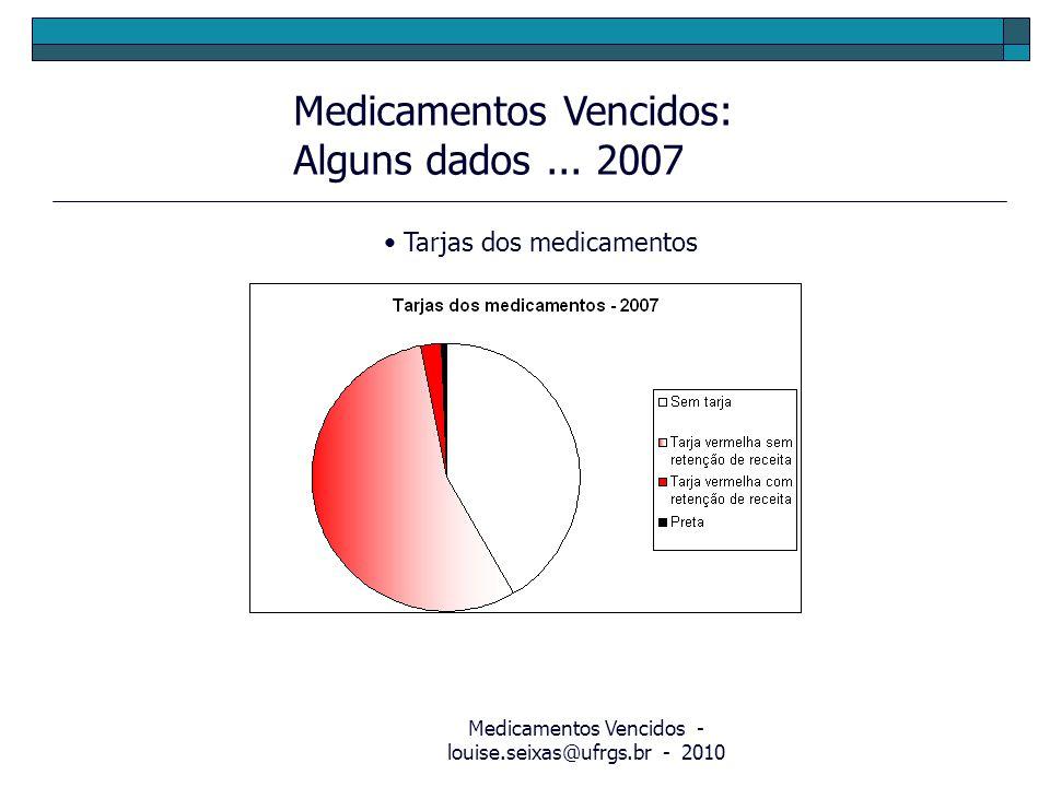 Medicamentos Vencidos - louise.seixas@ufrgs.br - 2010 Medicamentos Vencidos: Alguns dados... 2007 Tarjas dos medicamentos