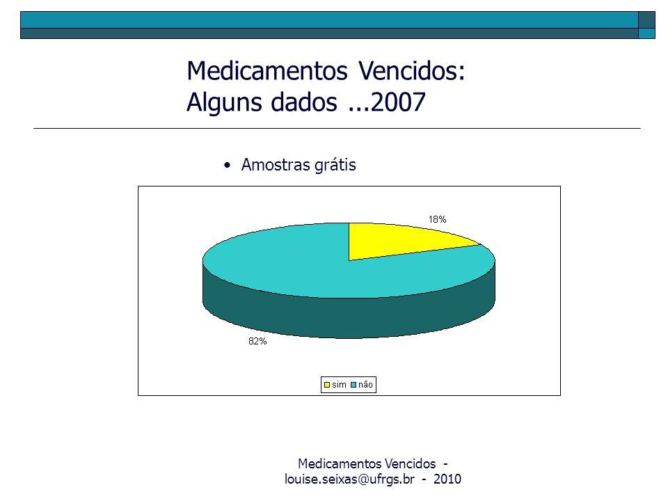 Medicamentos Vencidos - louise.seixas@ufrgs.br - 2010 Medicamentos Vencidos: Alguns dados...2007 Amostras grátis