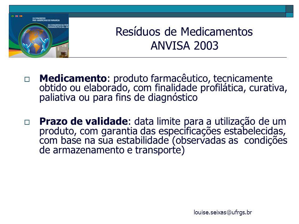 louise.seixas@ufrgs.br ABNT 10.004 – Classe I - Perigosos ANVISA/RDC nº 306/2004 – RSS – Grupo B ANVISA/RDC nº 44/2009 – farmácias podem participar de campanhas CONAMA nº 358/2005 – RSS – Grupo B Lei Estadual (RS) Nº 10.099, DE 07/02/94 – responsabilidade gerador Portaria CVS-SP 21/2008 – RPM PNRS - RSSS Resíduos de Medicamentos Normas e Legislações