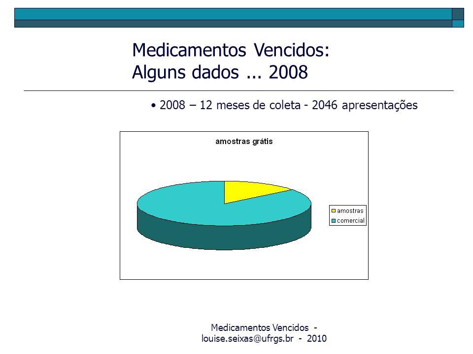 Medicamentos Vencidos - louise.seixas@ufrgs.br - 2010 Medicamentos Vencidos: Alguns dados... 2008 2008 – 12 meses de coleta - 2046 apresentações