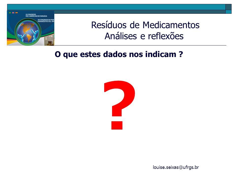 louise.seixas@ufrgs.br O que estes dados nos indicam ? ? Resíduos de Medicamentos Análises e reflexões